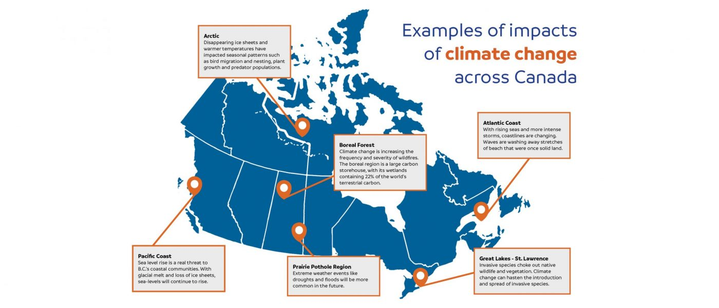Examples of impacts of climate change across Canada